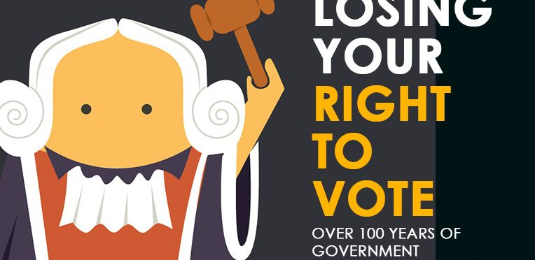 Losing your right to vote - The NIA
