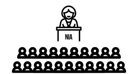 Public Awareness Mass incarceration is a problem The NIA Georgia 3