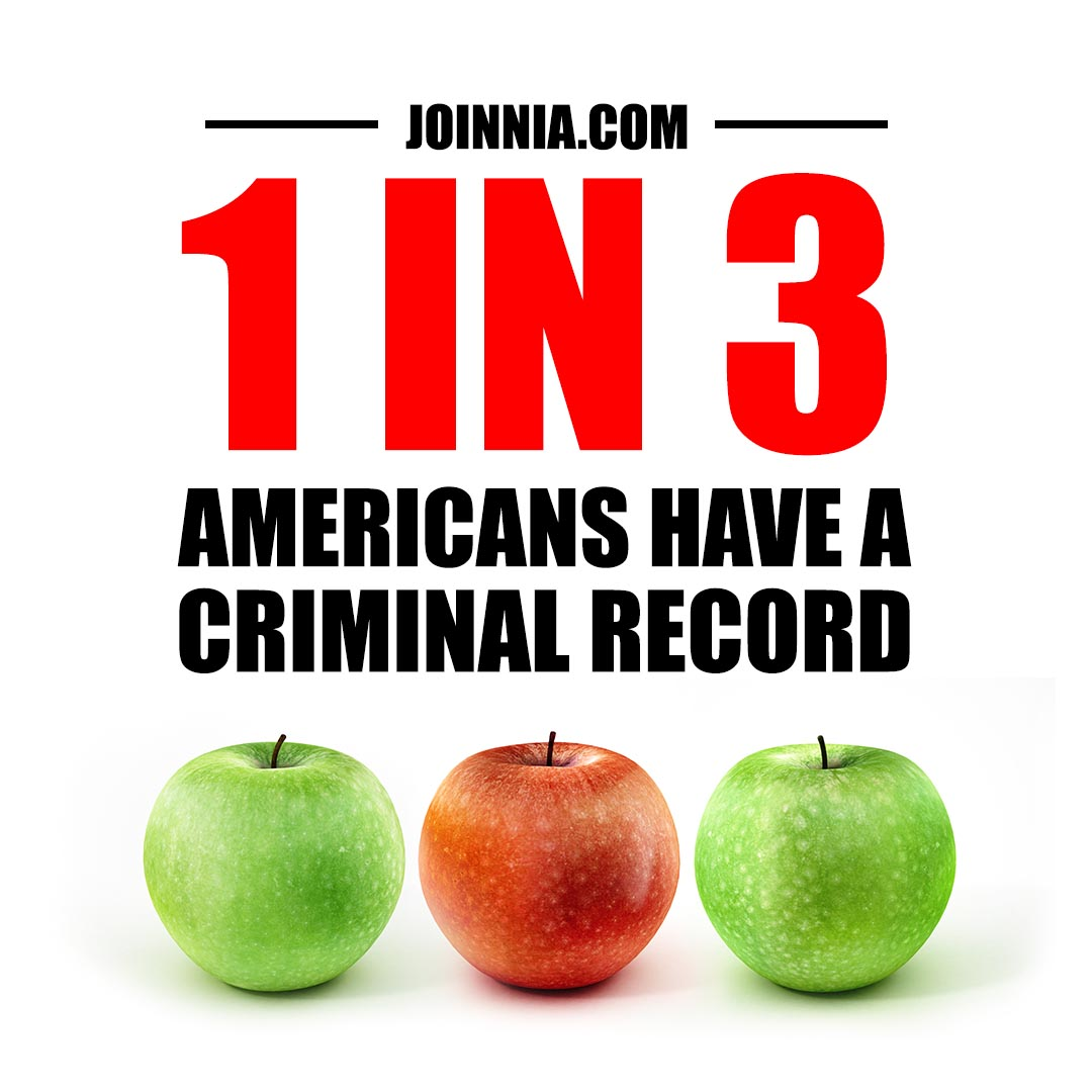 1 in 3 Americans Have a Criminal Record - The National Incarceration Association