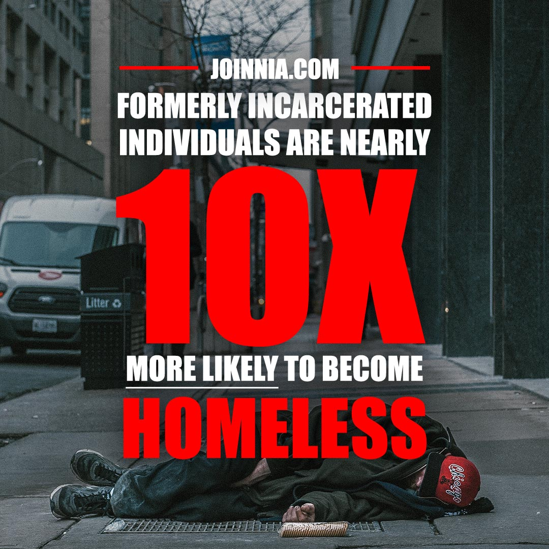 Formerly Incarcerated Individuals are 10 more likely to become homeless